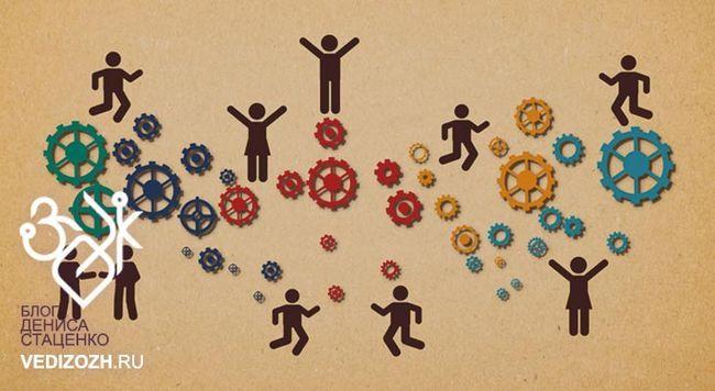 Зміни своє свідомість для формування здорового способу життя суспільства