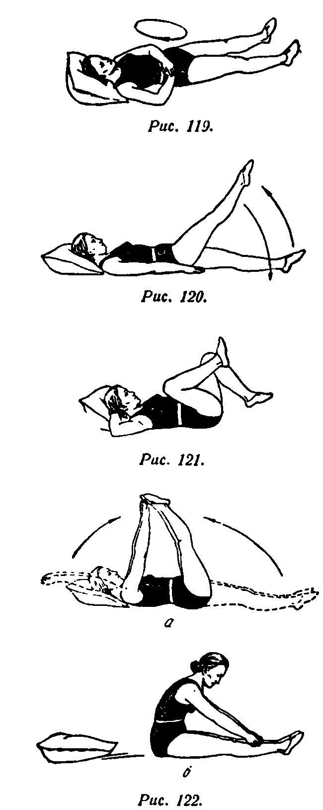 спеціальні фізичні вправи при клімаксі 5