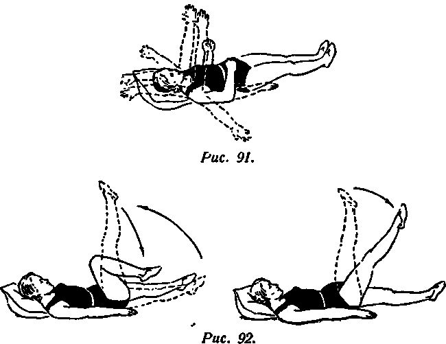 вправи при порушеннях нервової системи