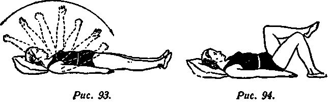 вправи при порушеннях нервової системи жінок