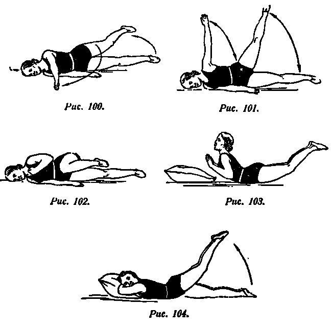 вправи при порушеннях нервової системи 3