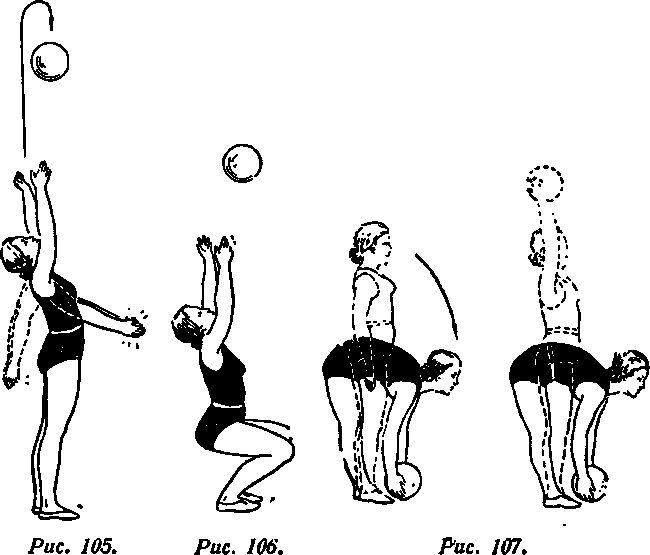 вправи при порушеннях нервової системи 20-23
