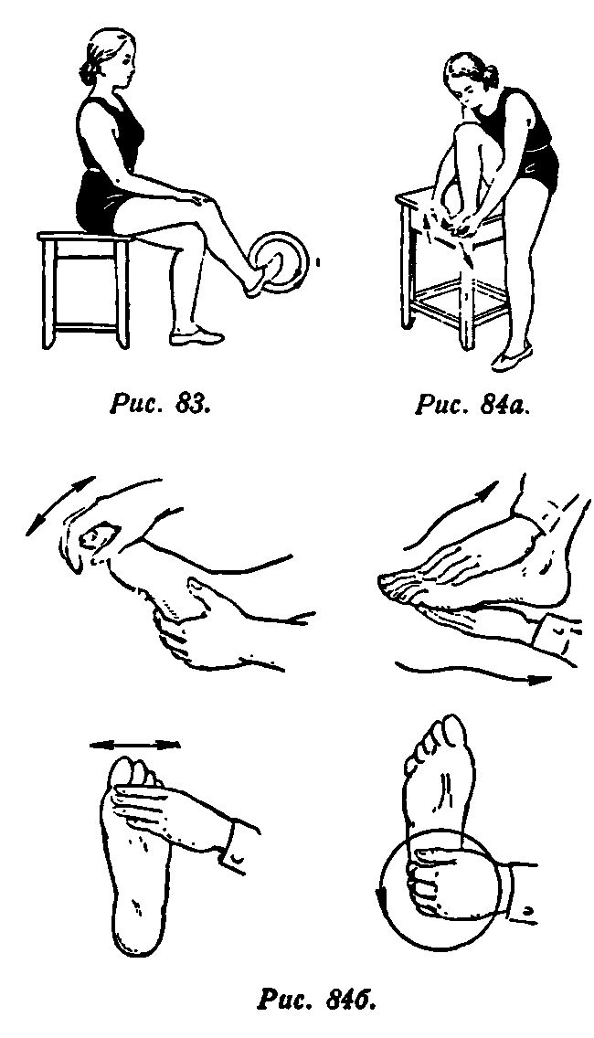 Вправи для зняття больових відчуттів стопи